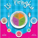 ISI PIRINGKU